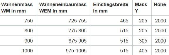 Duschabtrennung Duscholux wellness edition com produkt duscholux duschabtrennung duscholux duscholux drehtür mit